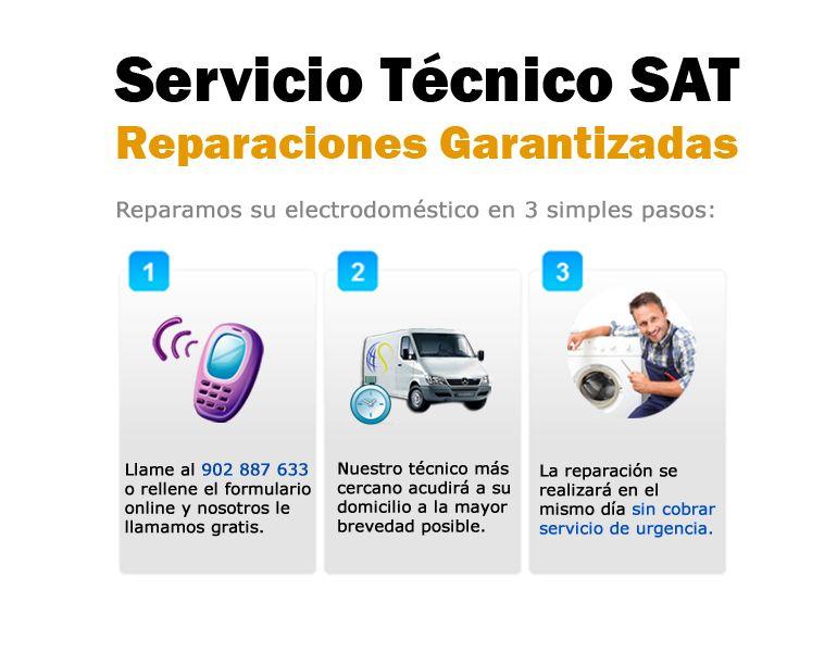 Servicio tecnico new pol reparacion lavadoras for Servicio tecnico calderas valencia